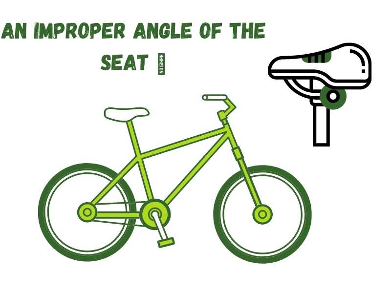 An improper angle of the seat