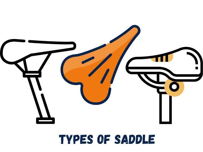 Types of saddle